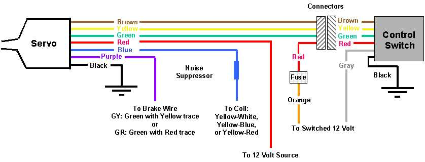 Wiring on Audiovox Car Wiring Diagram